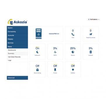 Askozia 5.0 Software PBX